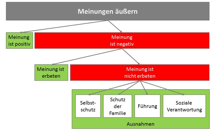 Meinung-sagen-3