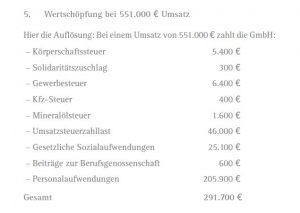 Die Wertschöpfung einer Firma mit einem Umsatz von 550.000€